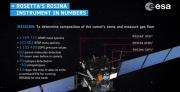 החללית רוזטה מתוכננת להתרסק מחרתיים על השביט צ'וריומוב-גרסימנקו