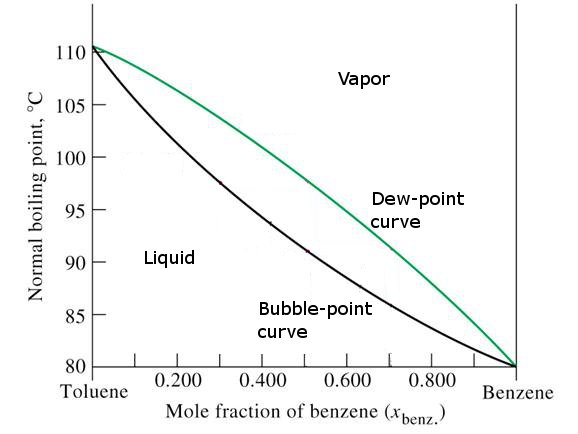 Chemical Physics Details
