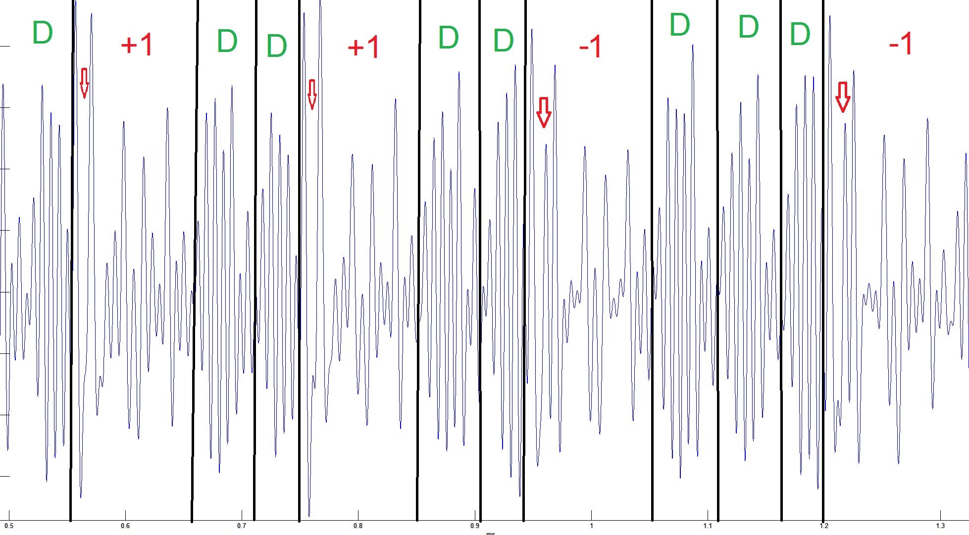 ECDH Key-Extraction via Low-Bandwidth Electromagnetic