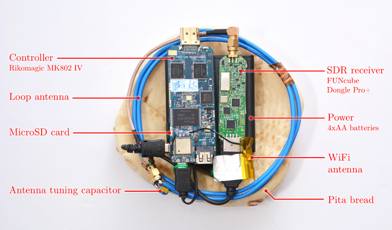 Security researchers devise method to hack into laptops using pita bread and a radio