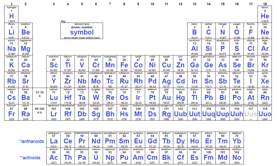 K Electron Configuration Periodic table of elem...