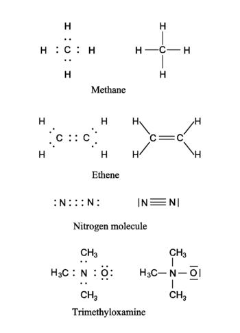 Chemical Bonding Knowino